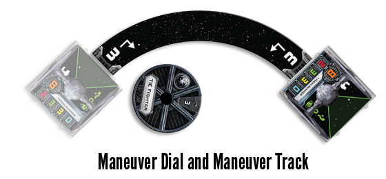 Maneuver Dial and Maneuver Track